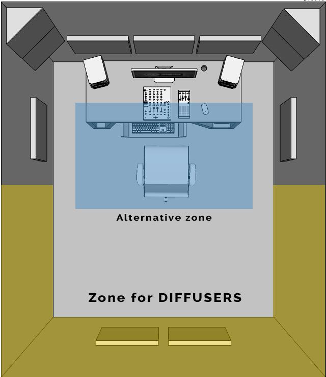 posicion de difusores acústicos.png